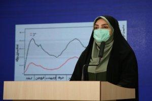 کرونا جان ۴۳۱ نفر دیگر را در ایران گرفت